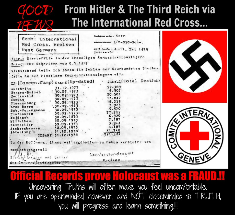 July  2013  Holohoax  Labor Camps During The Holocaust