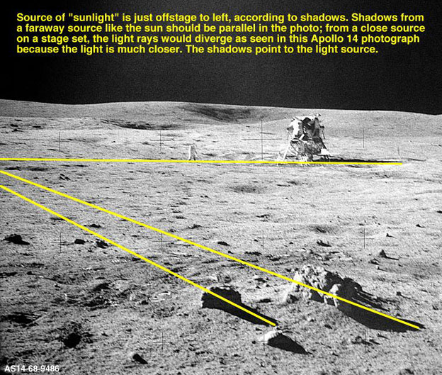 The angles of the shadows in this Apollo 14 photograph (AS14-68-9486) indicate a light source just to the left of the photograph. This can't be the Sun and can only be an artificial light.